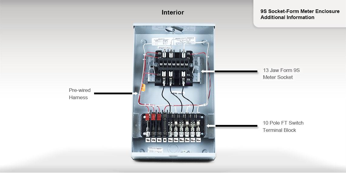 9s Socket Form Meter Enclosure E Sine Engineering Solutions